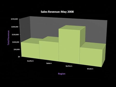 PowerPoint 2007: Working with Charts