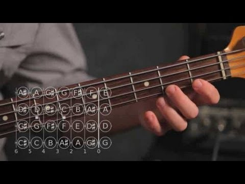 Bass Scales: How to Play the F Sharp/G Flat Minor Scale