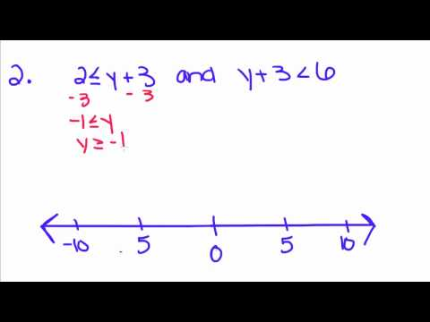 Algebra Tutorial - 11 - Solving and Graphing Compound Inequalities