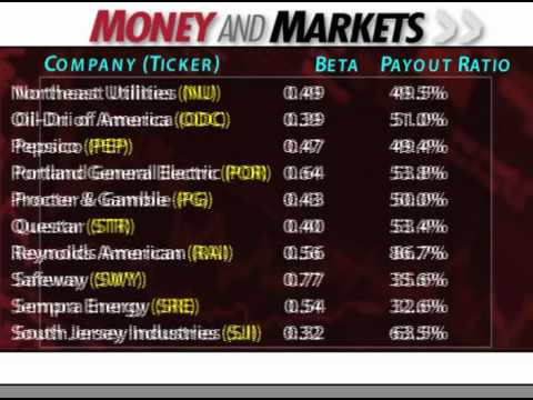 Money and Markets TV - August 7, 2012