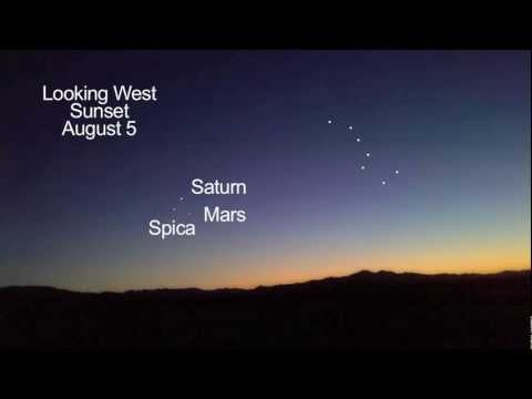 What's Up for August 2012: Mars&Meteors