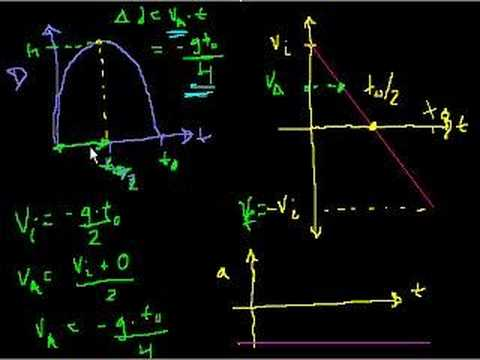 Projectile motion (part 7)