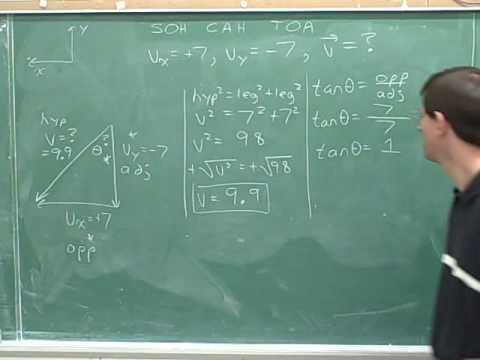 Physics: Vector components (76)