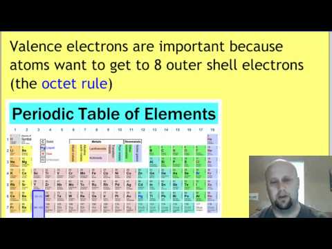 vodcast 5 6 valence and ions ipad