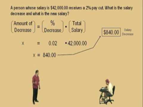 Percent Increase Decrease and Discount