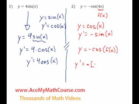 Derivatives of Trigonometric Functions - Questions #1-2