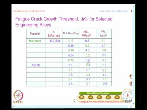 Mod-07 Lec-34 Paris Law and Sigmoidal Curve