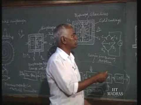 Lecture - 24 Principles Of Mechanical Measurements