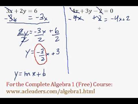 (Algebra 1) Linear Equations - Slopes of Linear Functions Pt. 4