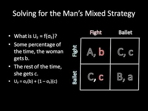 Game Theory 101: Battle of the Sexes in General Form