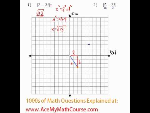 Complex Numbers - Absolute Value #1-2