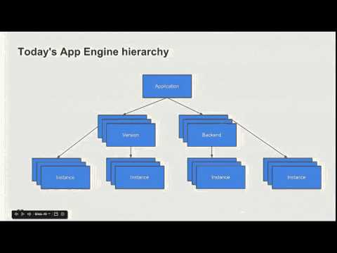 Google I/O 2012 - Optimizing Your Google App Engine App