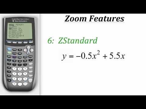TI Calculator Tutorial: Zoom Features
