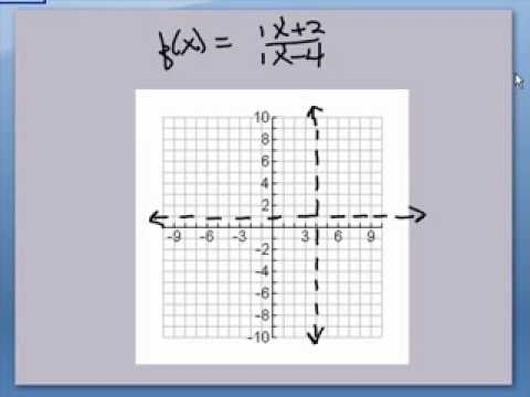 2.6 Graphing Rational Functions_Hillman