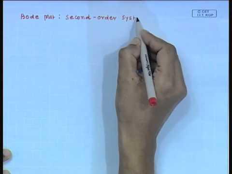 Mod-01 Lec-25 Lecture-25-Feedback Control Schemes (Contd...10)