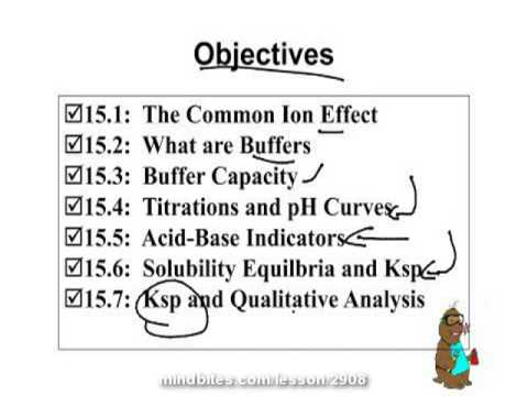AP Chemistry Buffers and Ksp Part 1