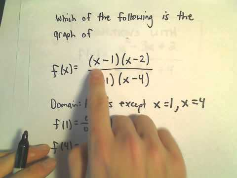Matching a Graph to a Given Rational Function, Ex 1