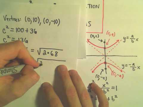 Conic Sections: Hyperbolas, An Introduction