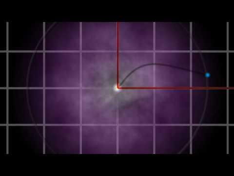 Quantum Mechanics: The Uncertainty Principle