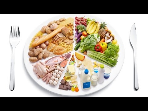 Understanding MyPlate, the Food Pyramid Replacement | Nutrition