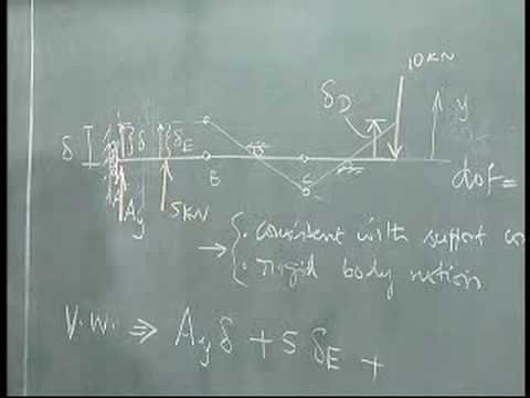 Mechanics of Solids - IITM 3.5 Virtual Work Method - Example 2