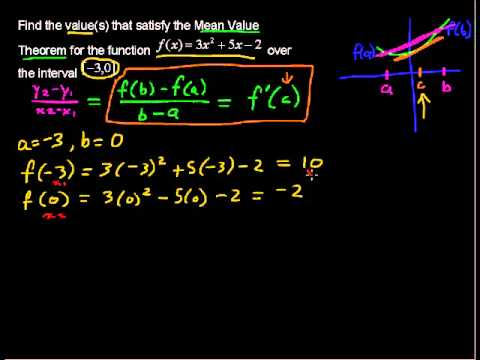 What is the Mean Value Theorem? - Calculus Tips