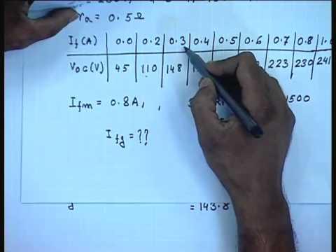 Mod-01 Lec-33 Lecture-33-Braking of DC Shunt Motors