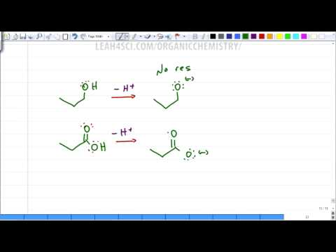 Organic Chemistry Review - Replay Part 5