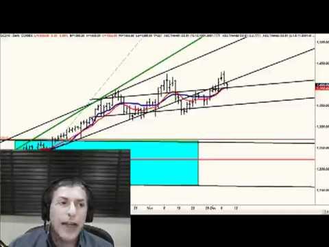 Markets to Swing Sharply ...