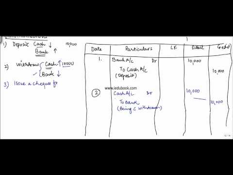 524.CBSE Accounts XI, ICSE Accounts XI  - Journal entries - Bank Account