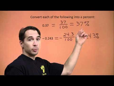 Art of Problem Solving: Percent Introduction
