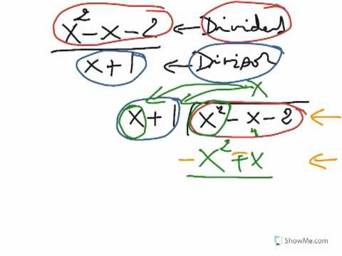 Learn about Long Division