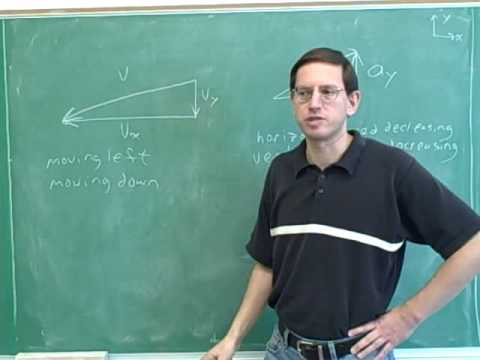 Physics: Two-dimensional kinematics (5)