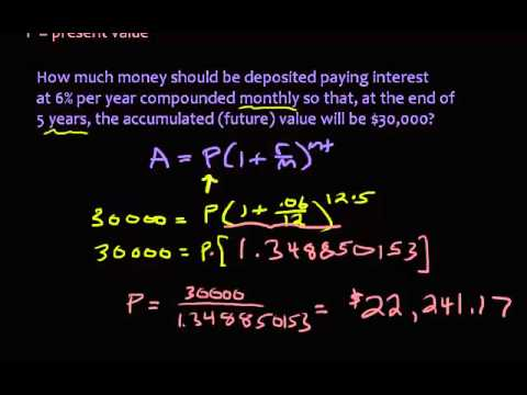 Compound Interest - Future vs. Present Value