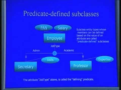 Lecture -2 Conceptual Designs