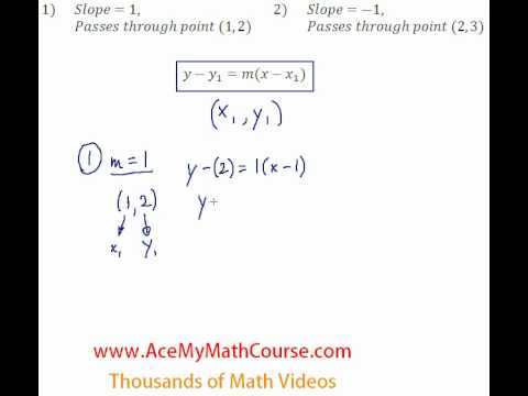Linear Equations - Finding Equations from a Point & Slope #1-2
