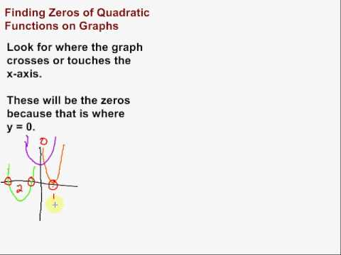 Finding Zeros of Quadratic Functions on Graphs