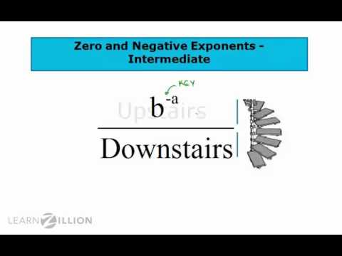 Simplify expressions involving 0 and negative exponents (part 2) - 8.EE.1