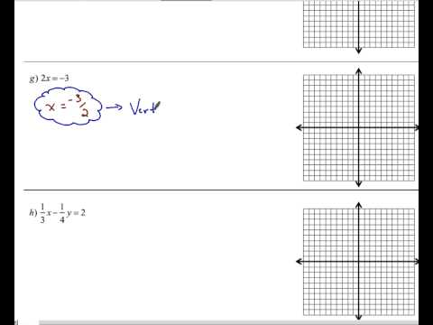 Algebra  - Graphing Lines using Slope Intercept Form
