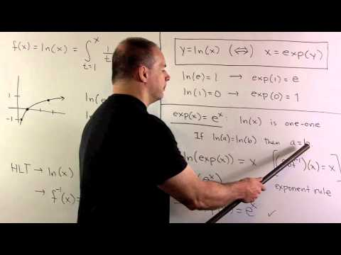 Inverse Functions:  ln(x) and exp(x)