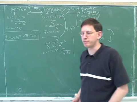 Physics: Waves and oscillations (5)
