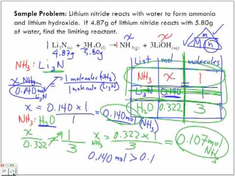 Limiting Reactant Sample Problem 1