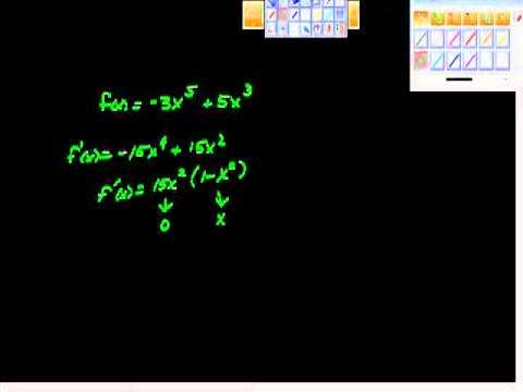AP Calculus AB Second Derivative Test Pt II