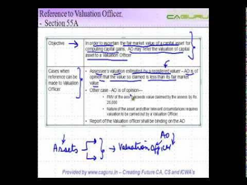 26  Reference to Valuation Officer Section 55A