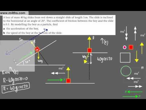 (part 4) Inclined Planes - Dynamics M1 Mechanics & physics (boy on slide SUVAT)