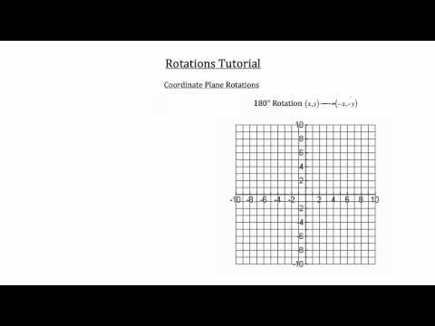 Transformational Geometry-Rotations