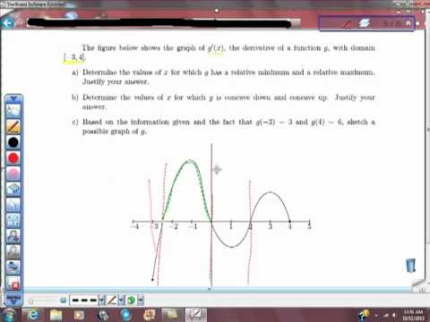 AP Calculus Evaluate the Graph of a Derivative Function
