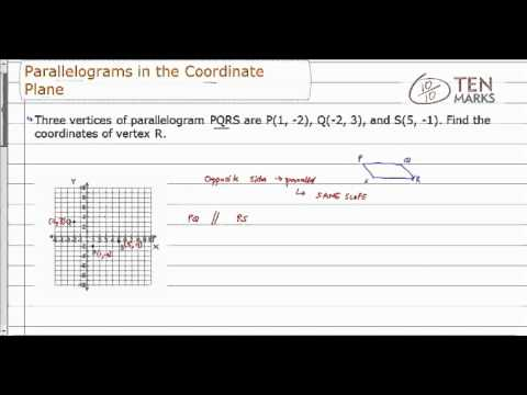 Parallelograms in the Coordinate Plane