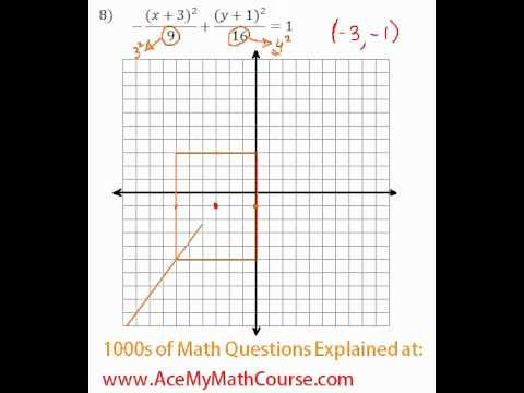 Conics - Graphing Hyperbolas #8