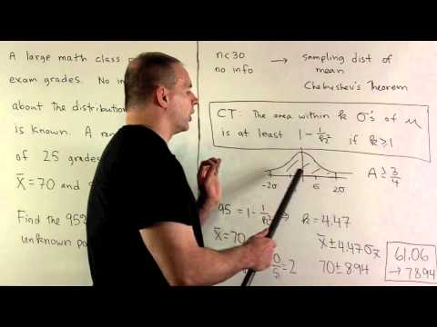 Example of Confidence Interval 4:  Chebyshev's Theorem